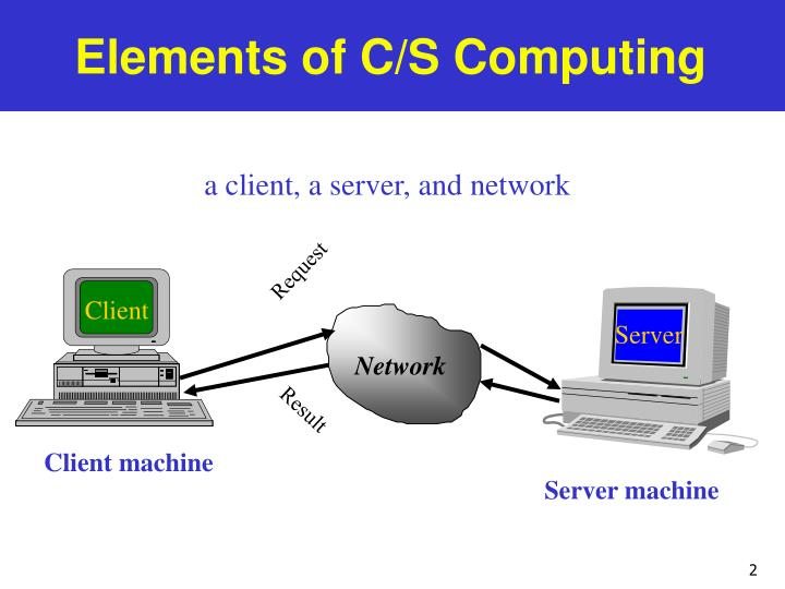 Elements of C/S Computing