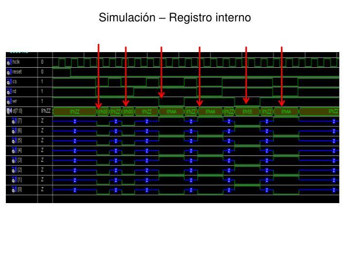 Simulación – Registro interno