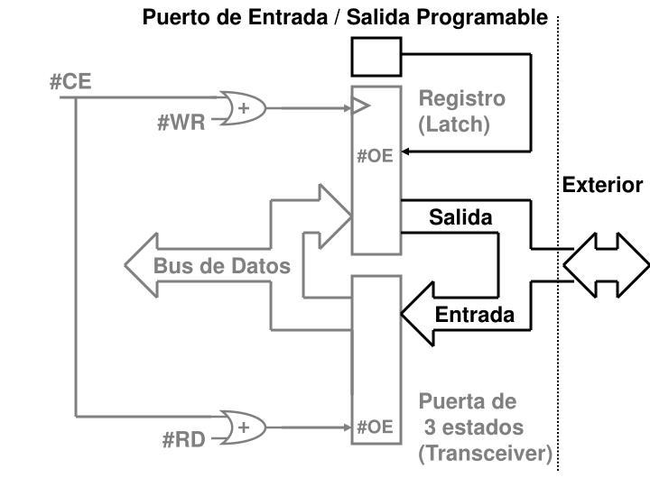Puerto de Entrada / Salida Programable