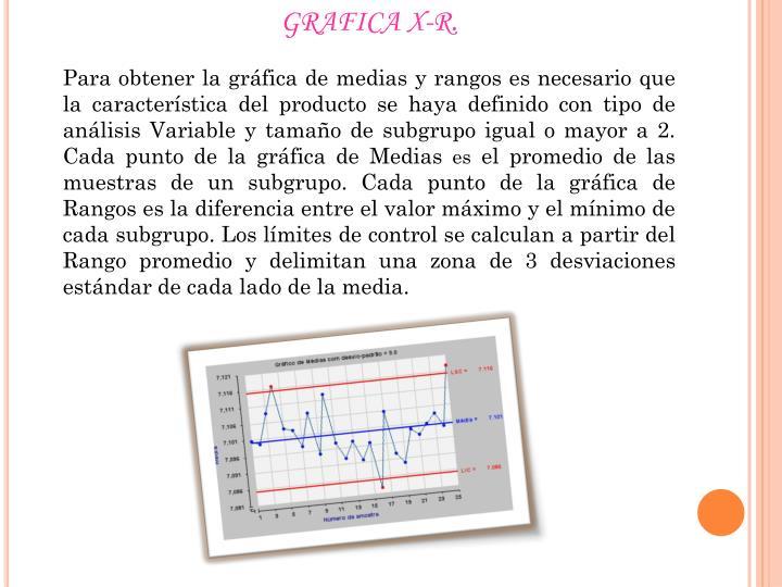 GRAFICA X-R.