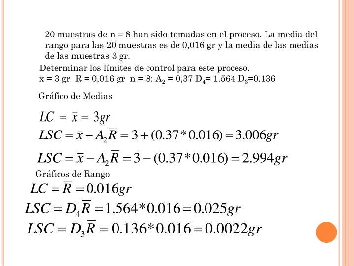 20 muestras de n = 8 han sido tomadas en el proceso. La media del rango para las 20 muestras es de 0,016 gr y la media de las medias de las muestras 3 gr.