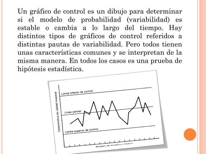 Un gráfico de control es un dibujo para determinar si el modelo de probabilidad (variabilidad) es estable o cambia a lo largo del tiempo. Hay distintos tipos de gráficos de control referidos a distintas pautas de variabilidad. Pero todos tienen unas características comunes y se interpretan de la misma manera. En todos los casos es una prueba de hipótesis estadística.