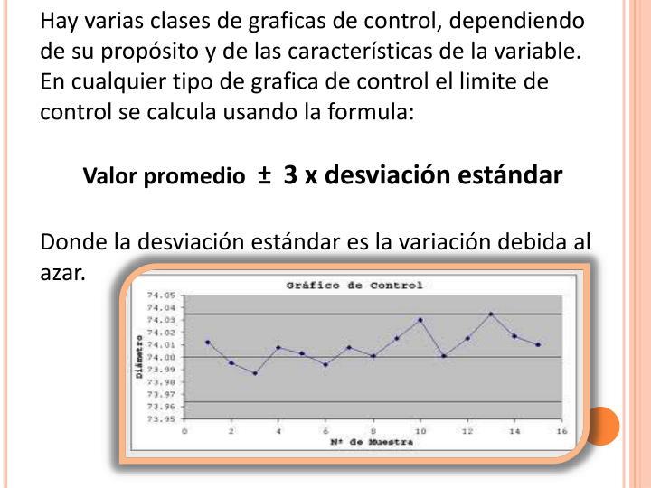 Hay varias clases de graficas de control, dependiendo de su propósito y de las características de la variable. En cualquier tipo de grafica de control el limite de control se calcula usando la formula: