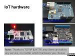 iot hardware1