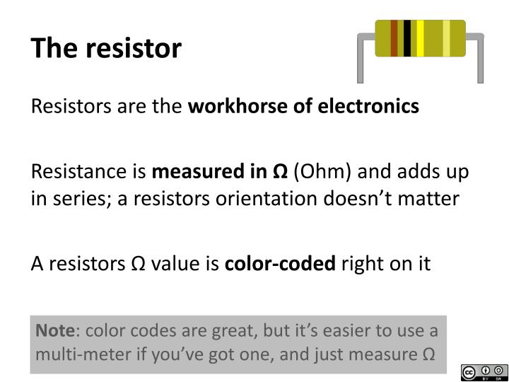 The resistor