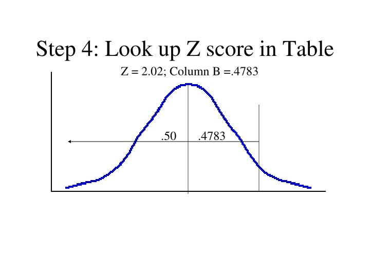 Step 4: Look up Z score in Table