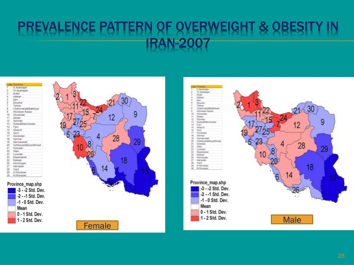 Prevalence pattern of Overweight & obesity in iran-2007