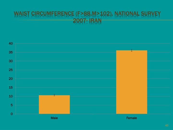 Waist circumference (f>88,m>102), NATIONAL SURVEY 2007- IRAN