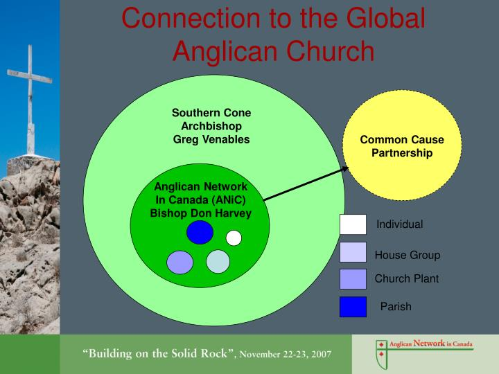 Connection to the Global Anglican Church