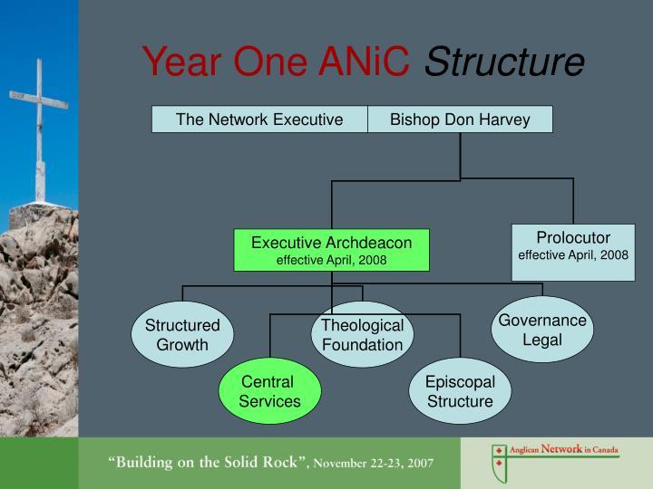 Year One ANiC
