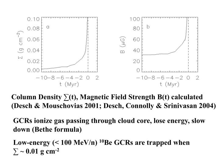 Column Density ∑(t), Magnetic Field Strength B(t) calculated (Desch & Mouschovias 2001; Desch, Connolly & Srinivasan 2004)