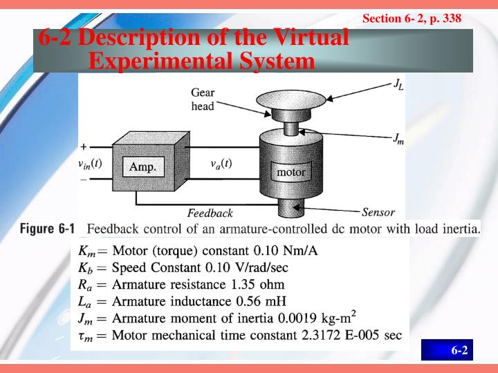 6 2 description of the virtual experimental system