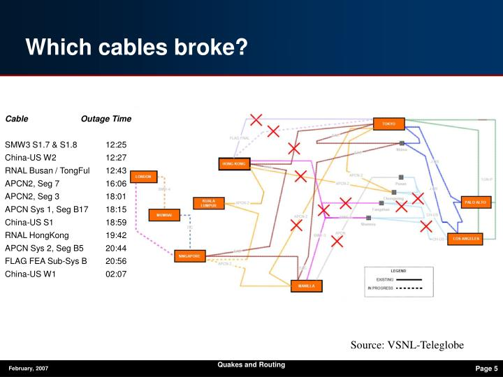 Which cables broke?