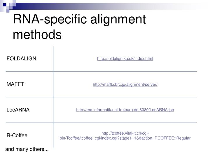 RNA-specific alignment methods