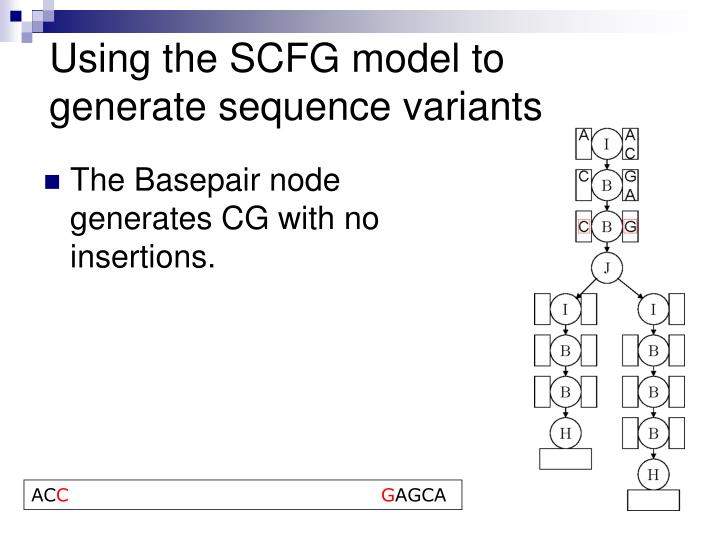 Using the SCFG model to generate sequence variants