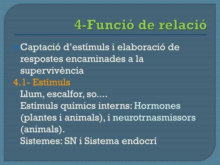 4-Funció de