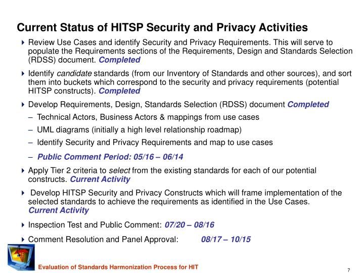 Current Status of HITSP Security and Privacy Activities