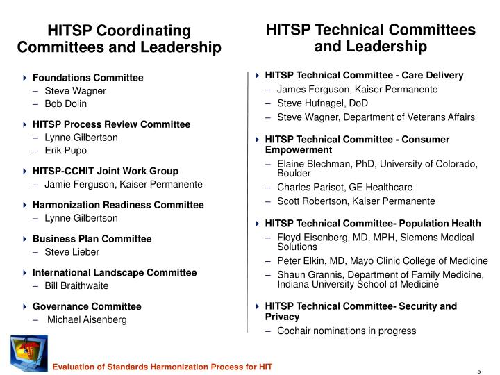 HITSP Technical Committees and Leadership