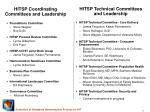 hitsp coordinating committees and leadership
