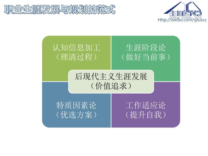 职业生涯发展与规划的范式