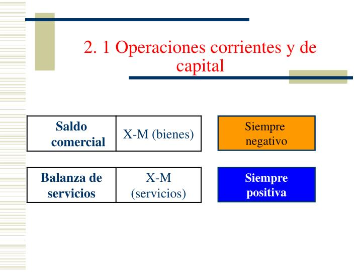 2. 1 Operaciones corrientes y de capital