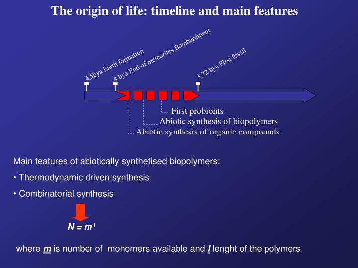 The origin of life: timeline and main features