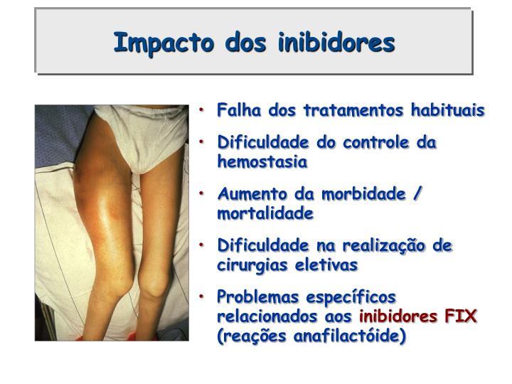Impacto dos inibidores