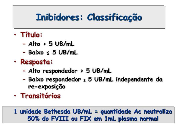 Inibidores: Classificação