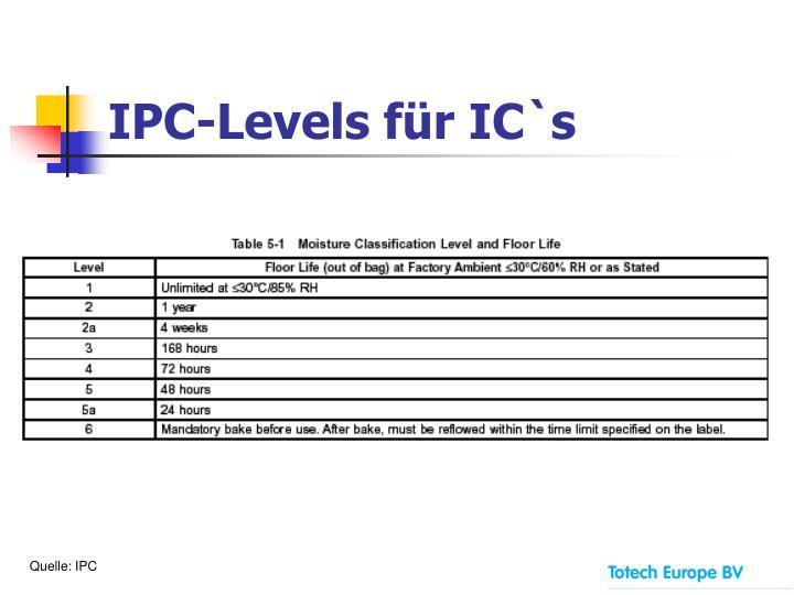 IPC-Levels für IC`s