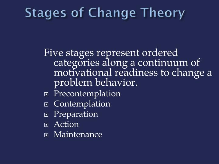 Stages of Change Theory