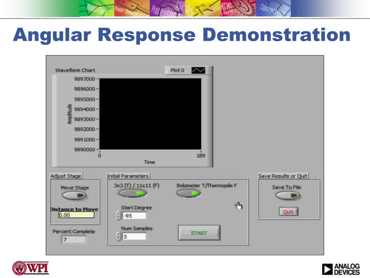 Angular Response Demonstration