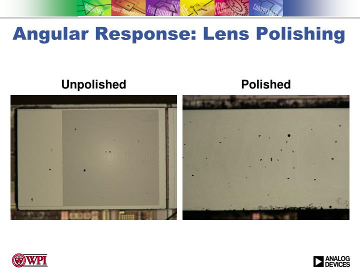 Angular Response: Lens Polishing