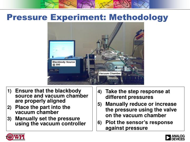 Ensure that the blackbody source and vacuum chamber are properly aligned
