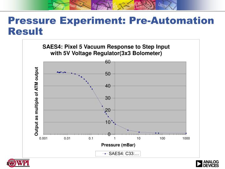 Pressure Experiment: Pre-Automation Result