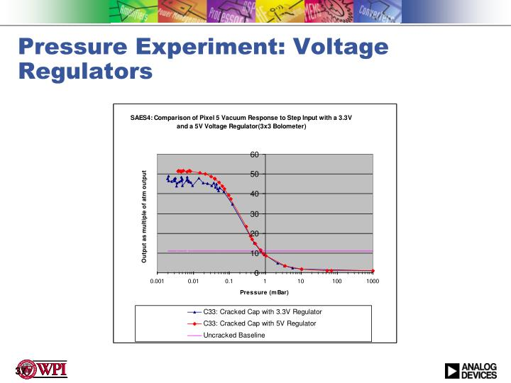 Pressure Experiment: Voltage Regulators