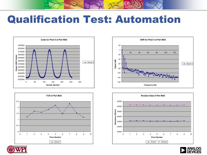 Qualification Test: Automation