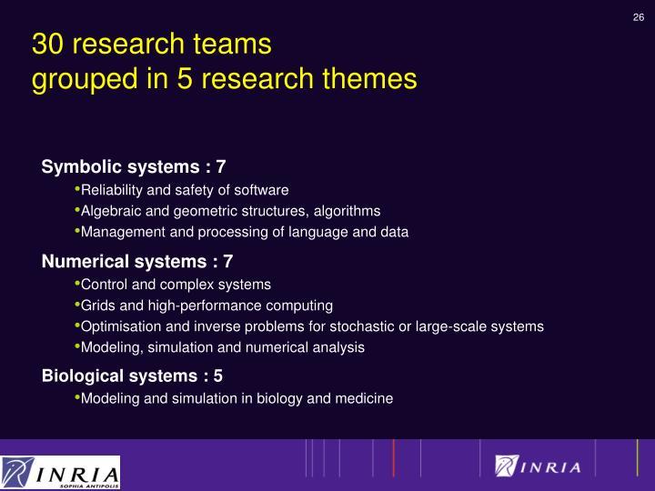 30 research teams