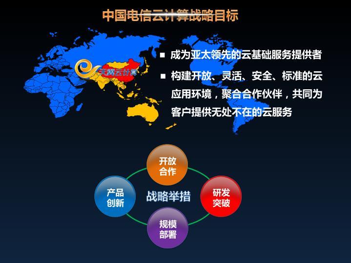 中国电信云计算战略目标