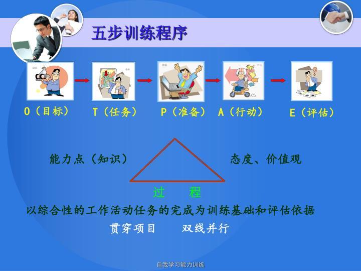 五步训练程序