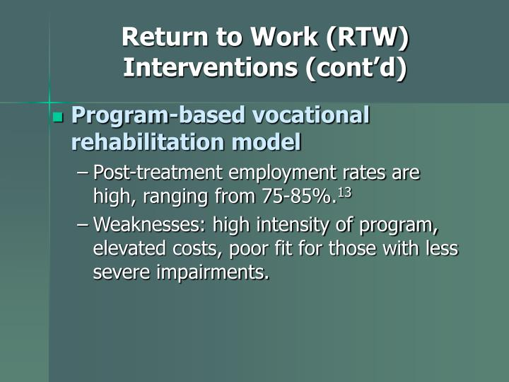 Return to Work (RTW) Interventions (cont'd)