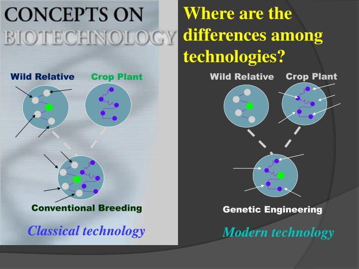 Where are the differences among technologies?