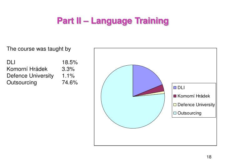Part II – Language Training