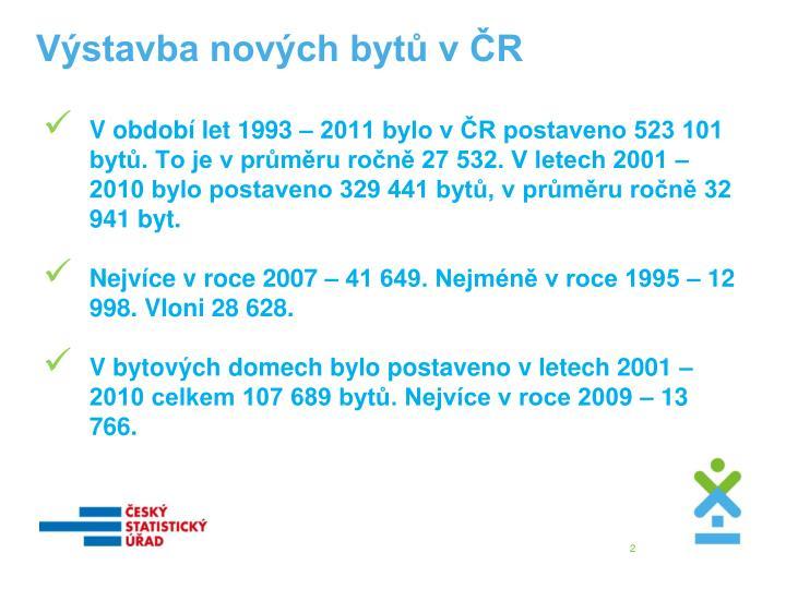 Výstavba nových bytů v ČR