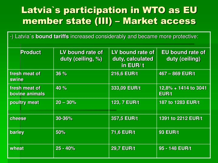 Latvia`s participation in WTO as EU member state (III) – Market access