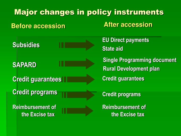 Major changes in policy instruments
