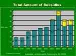 total amount of subsidies