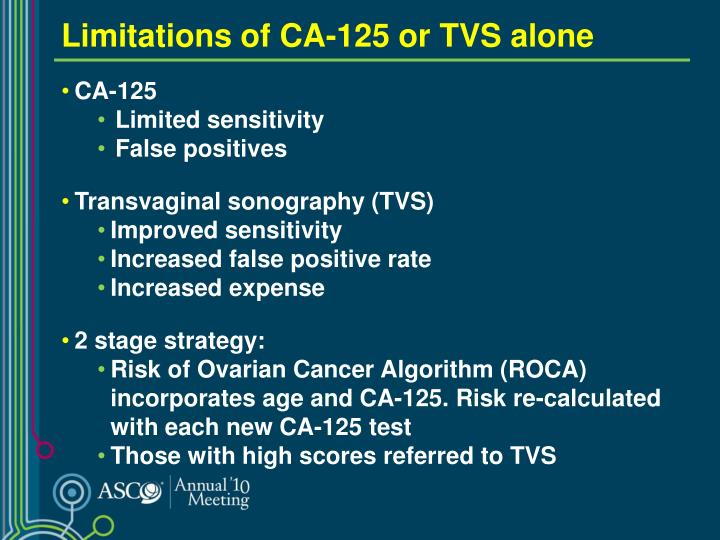 Limitations of CA-125 or TVS alone