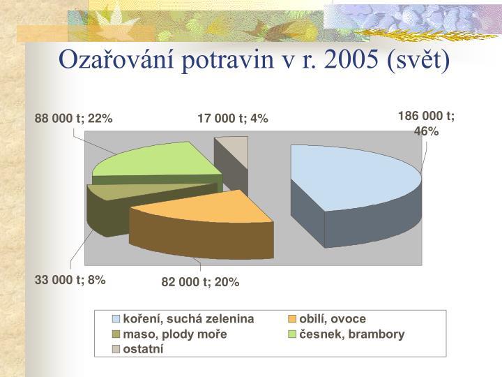 Ozařování potravin v r. 2005 (svět)