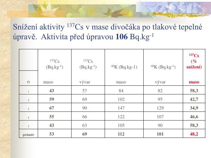 Snížení aktivity