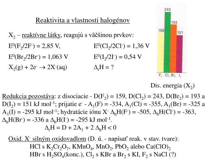 Reaktivita a vlastnosti halogénov